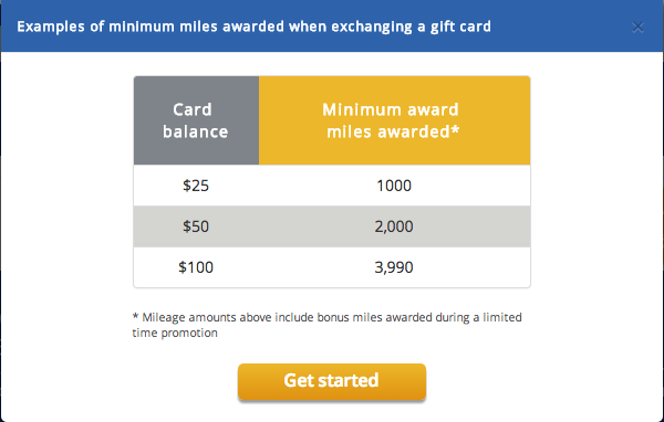 Exchange Your Gift Cards For Miles With United Is Back - Chasing ...