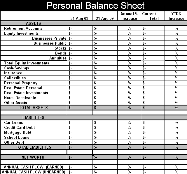 personal financial statement worksheet