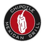 Chipocalypse Now: How to handle the Chipotle price increase