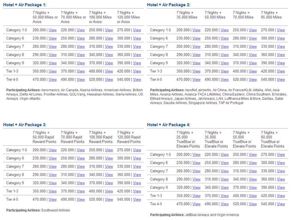 Marriott's Hotel + Air Packages, book 7 award nights at a Marriott and get 50,000-132,000 miles!