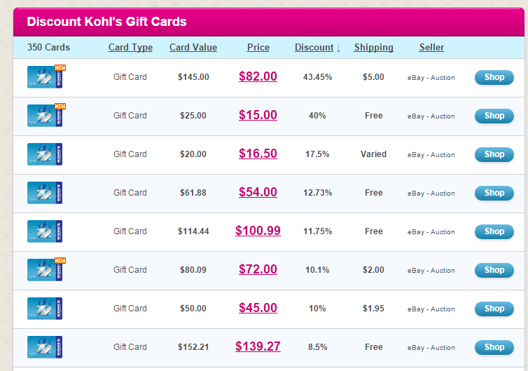 Discounted Kohls Gift Cards through GiftCardGranny.