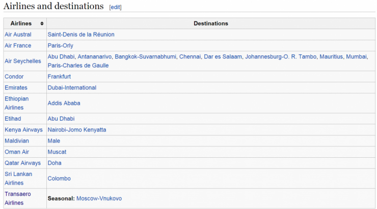 Airlines that serve Mahe, The Seychelles (SEZ) and destinations they link, via Wikipedia.