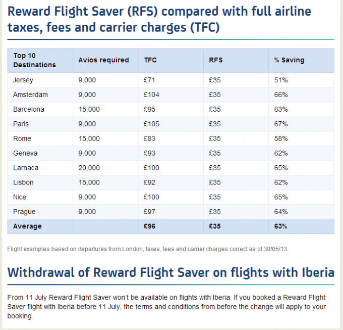 Reward Flight Saver
