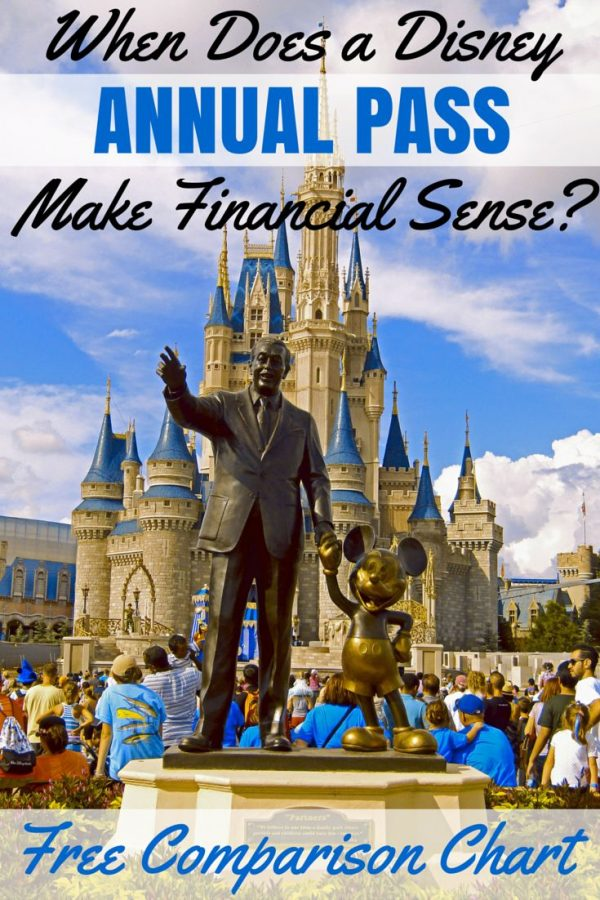 When does a Disney annual pass make financial sense? Compare the features your family needs for your next Walt Disney World vacation and save money on your travels with this free tool.