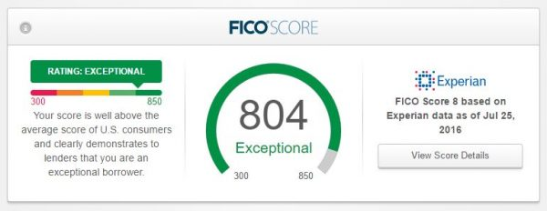 If you play the game right your credit score will be just fine