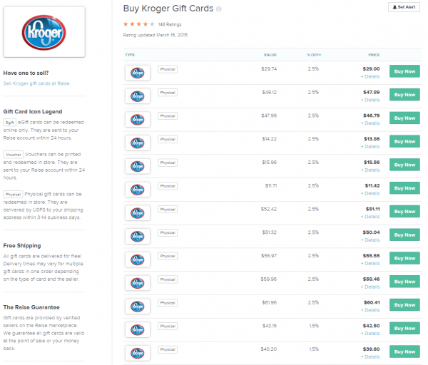 Added Raise To The Gift Card Churning Toolbox - Chasing The Points