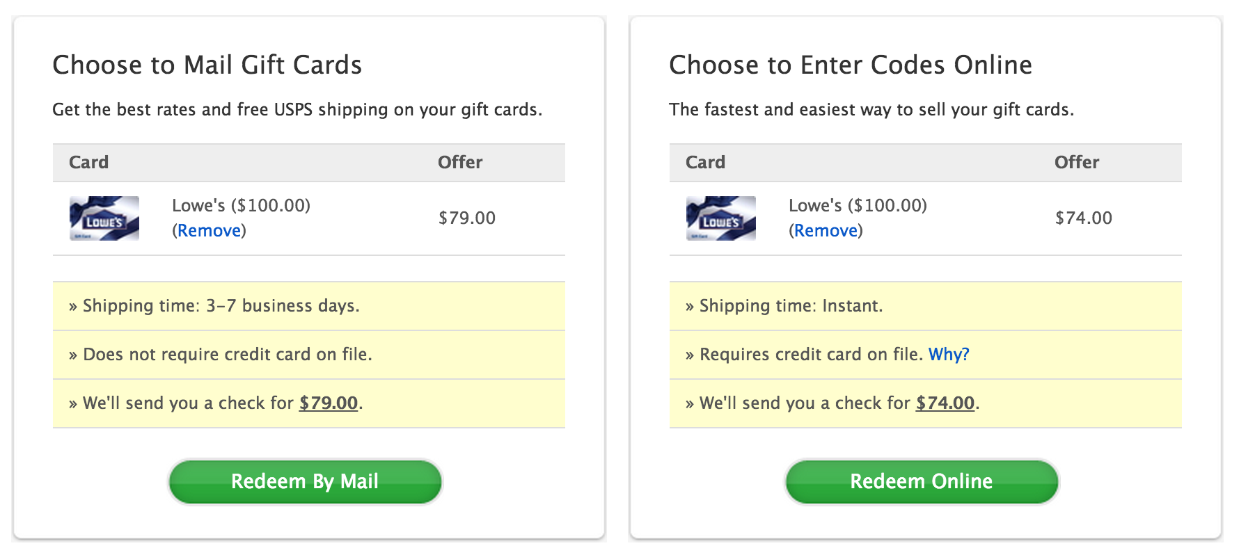 Gift Card Bulk Selling Update - Chasing The Points