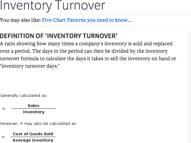 Inventory_turnover_definition