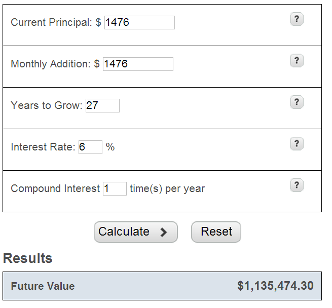 Monthly Investment of $1476 Compounded