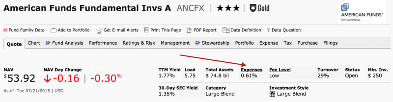 See the expense ratio of the fund via Morningstar