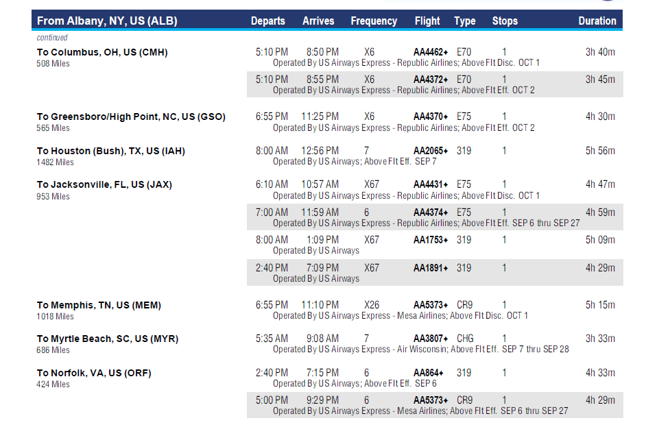 An example of some one-stop direct US Airways flights from Albany.