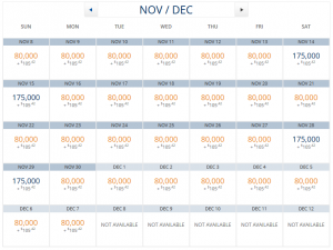 A few more dates are booked up on the SYD-LAX routes - those that show 175K for the Delta flight instead.