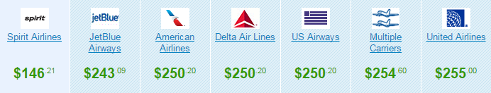 cheap spirit fares