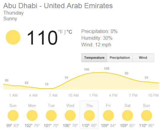 overnight layover weather auh