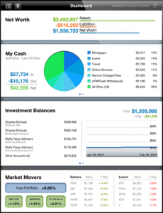 Personal Capital Powerful Free Tool To Examine Your Investment Accounts
