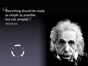 Einstein's guide to Manufactured Spending