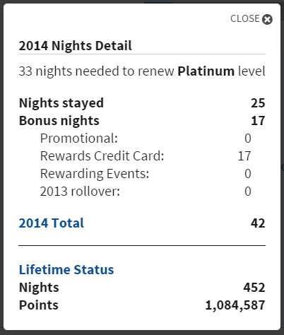 Marriott Lifetime Nights&Miles