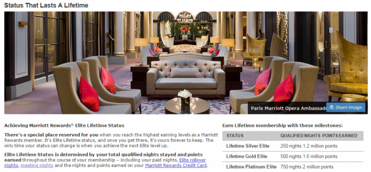 Marriott Lifetime status thresholds.