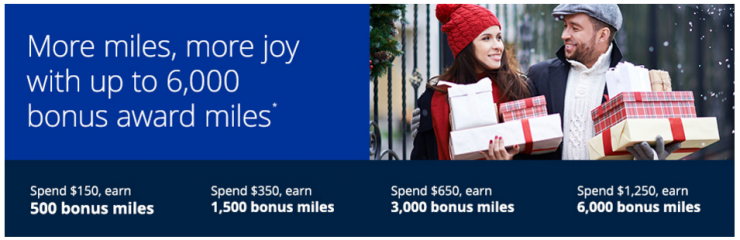 UA Holiday 2015 6k Bonus Miles