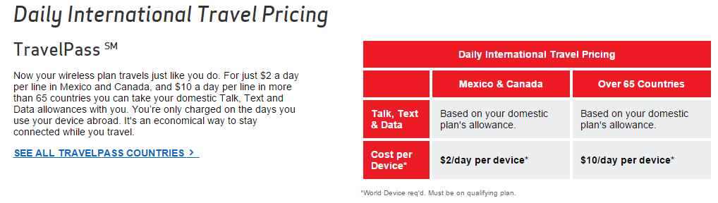 Verizon Travel International Plan