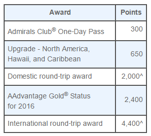American Airlines Business Extra Awards