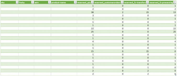 Tracking Inventory 6