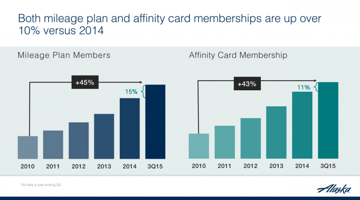 AS Affinity Cards
