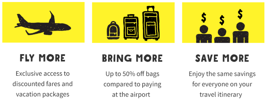 Spirit Airlines' $9 Fare Club