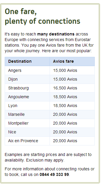 Other Locations With Eurostar and Avios