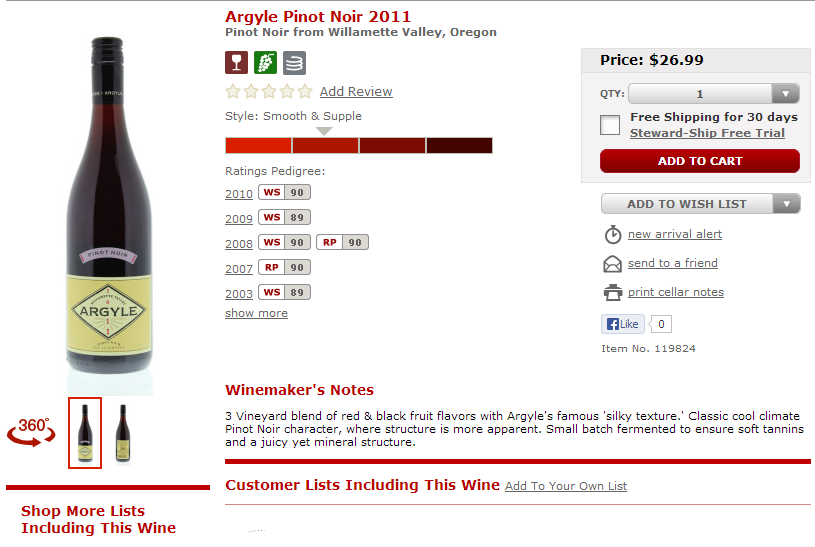 Argyle Pinot bought online for $26.99