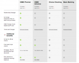 HSBC Perks by Elite Status