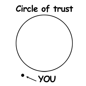 Circle of Trust Post- How many Amazon Payments Accounts do you have?