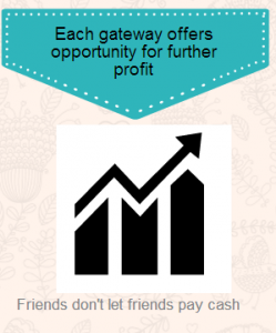 Gateways – The spend concept that boosts your rewards