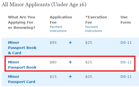Fees for US Baby Passport