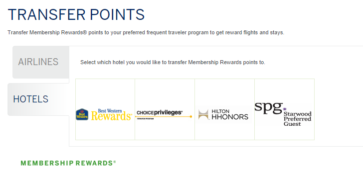 American Express Membership Rewards Transfer Partners Hotels