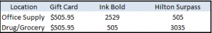 Comparing  Ink Bold and Hilton Surpass