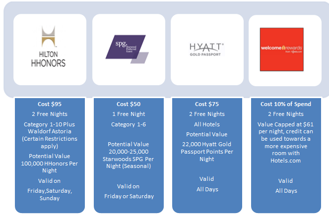 Booking Certs Overview