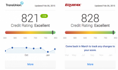 Credit Karma Equifax Fako Score Added – when'd this happen?