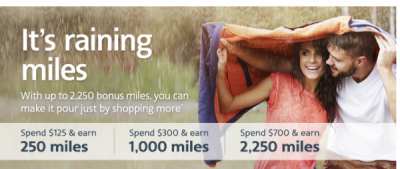 4-2-15 Sears Fest 2015 – 9x becomes 25x miles.  Sears VIP deals, Free Grills, Microwaves, Tires, 75% points back on a TV