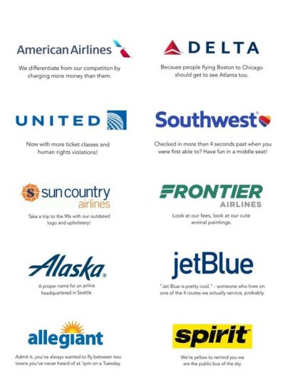 Honest Airline Slogans, US Airline Consolidation, Get Points for Southwest's Snafu